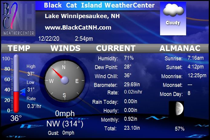 Latest weather from Black Cat Island